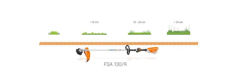 FSA 130 R