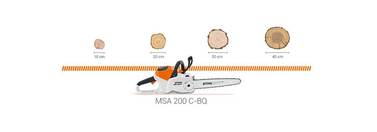 MSA 200 C-BQ